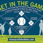 Guest Post:  Get in the Game – Teach Your Kids about Finances
