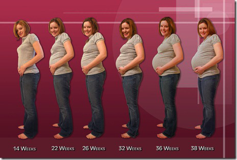 10 THINGS TO DO IN YOUR THIRD TRIMESTER